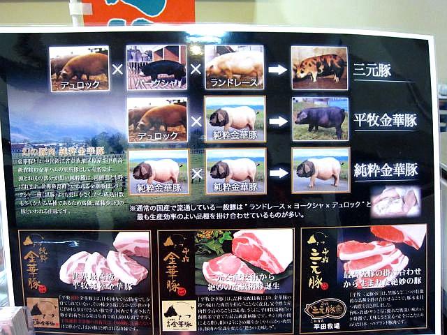 平田牧場のブランド豚説明